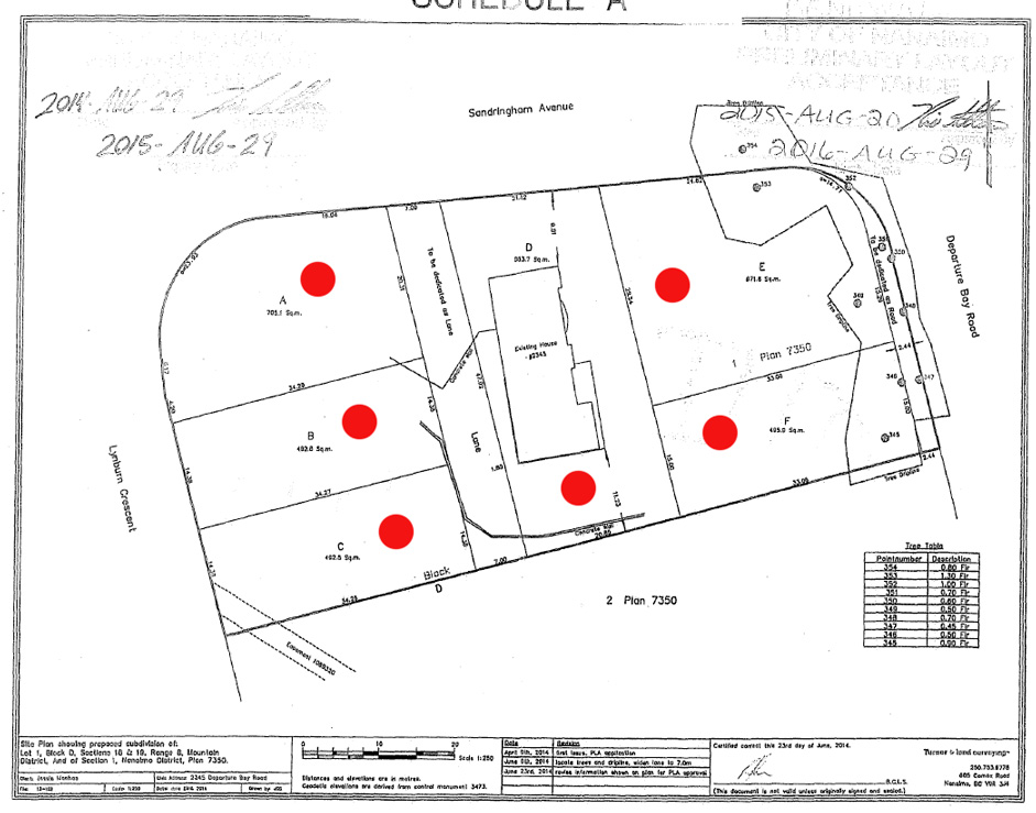 Departure Bay Heritage Lot divided in to 6 small lots